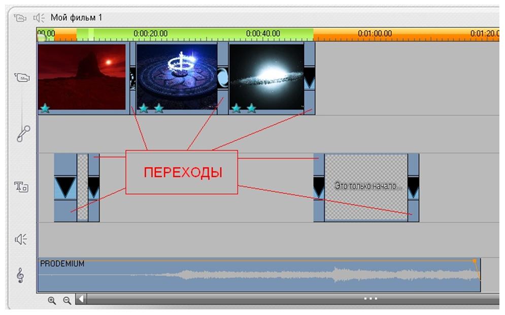создание видеоклипа 14
