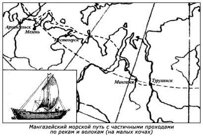 Исследования Северного Ледовитого океана, освоение Сибири и Дальнего Востока