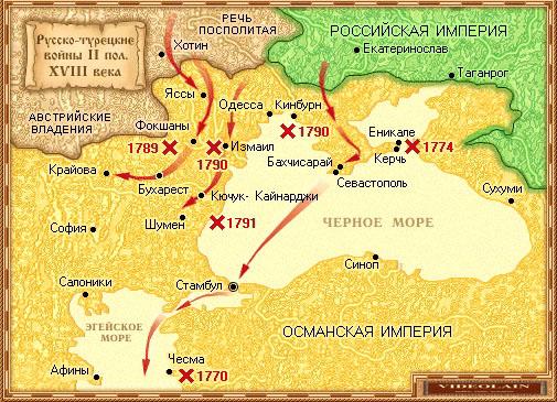 ЕКАТЕРИНА ВЕЛИКАЯ  Усмирение Польши и войны с Турцией