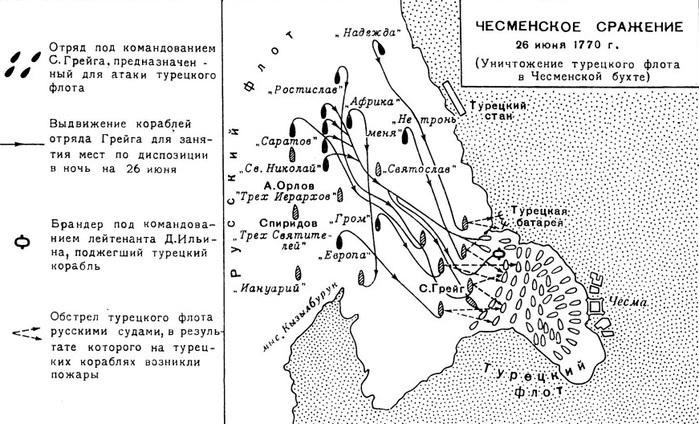 ЕКАТЕРИНИНСКИЕ ОРЛЫ. Граф А.Г. Орлов-Чесменский