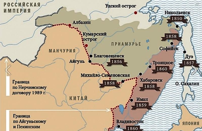 Присоединение Уссурийского края  к Российской Империи